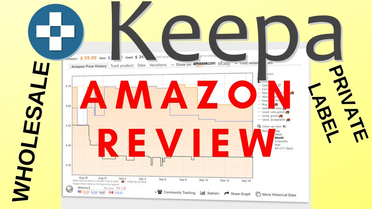 You are currently viewing Keepa Review Extension Tutorial for Amazon FBA, How To Use Charts & Graphs, Chrome Extension Plugin Review